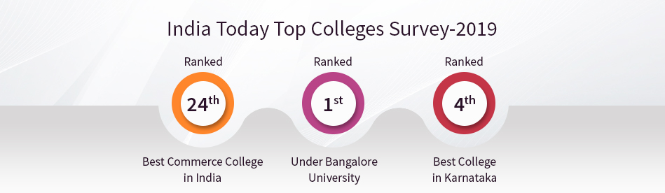 India Today Top Colleges survey 2019